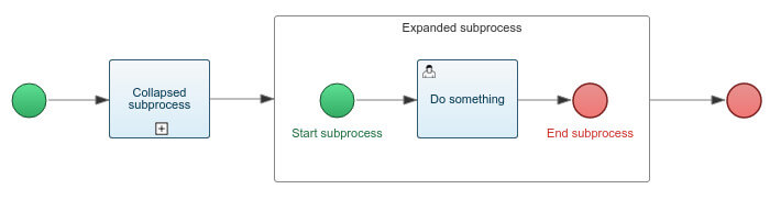 Subprocesses example